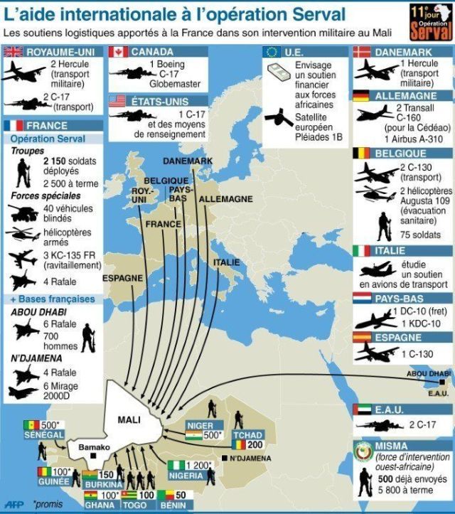 l-aide-internationale-a-l-operation-serval_983167