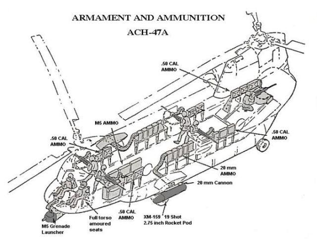 armament_c