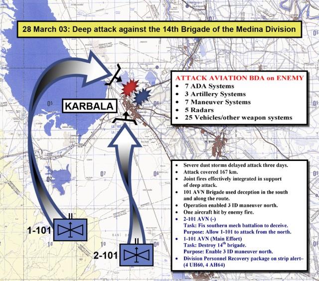 Το Σχέδιο Ελιγμού της 101ης ΤΑΞΑΣ. ΑΝΣΚ η καταστροφή της 14ης Ταξιαρχίας.